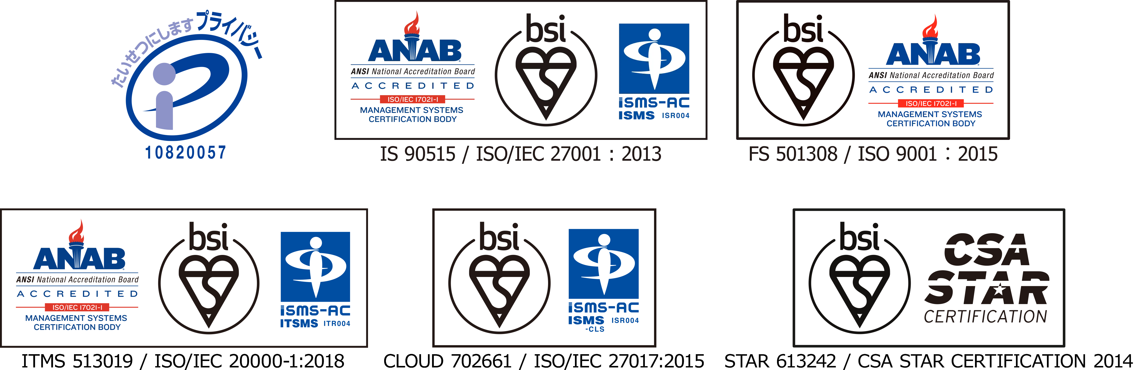 個人情報保護マネジメントシステムプライバシーマーク〔10820057(10)〕・情報セキュリティマネジメントシステム ISO/IEC 27001:2013/JIS Q 27001:2014 ・品質マネジメントシステム | SPIRAL® ver.2
